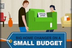 Furnishing Your Home on a Budget