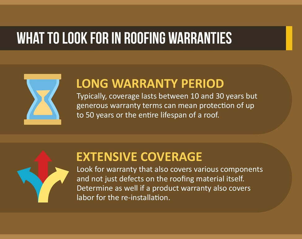 roofing warranties