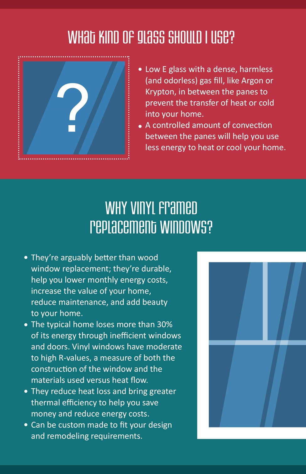 window energy efficiency