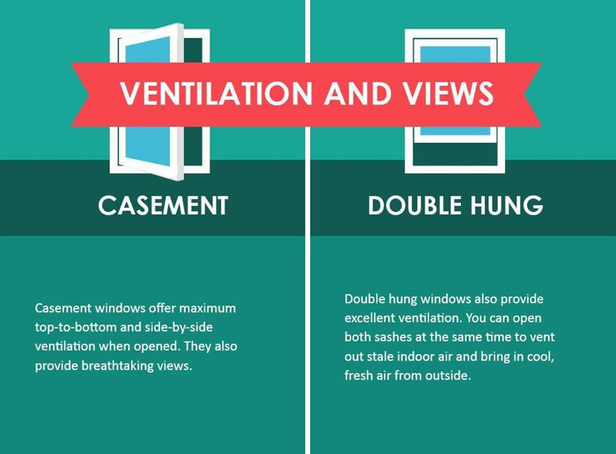 window ventilation views