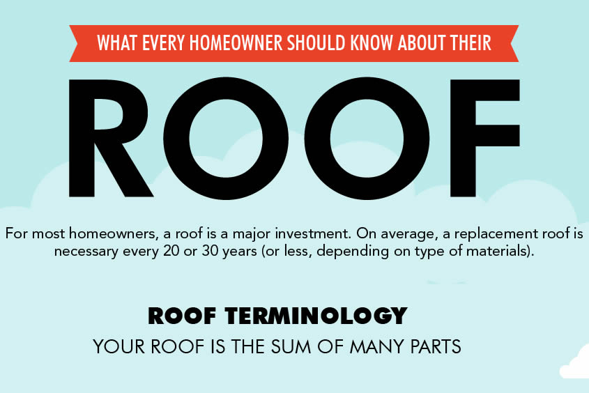 roof terminology