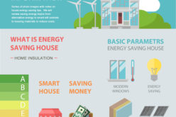 Make Sure Your Home Is Well Insulated – Energy Savings Series