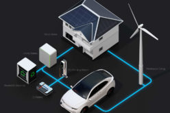 <span>photo image analysis:</span> Building a Smart Energy Free Home
