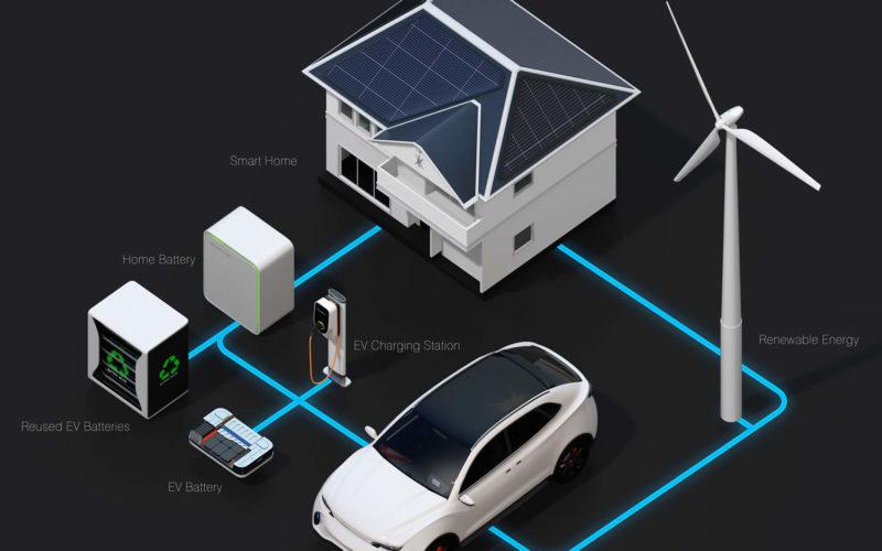 <span>photo image analysis:</span> Building a Smart Energy Free Home